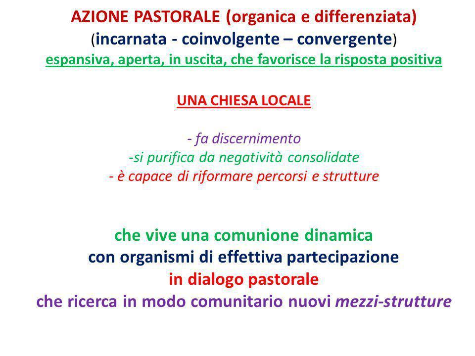 AZIONE PASTORALE (organica e differenziata) ( incarnata - coinvolgente – convergente ) espansiva, aperta, in uscita, che favorisce la risposta positiv