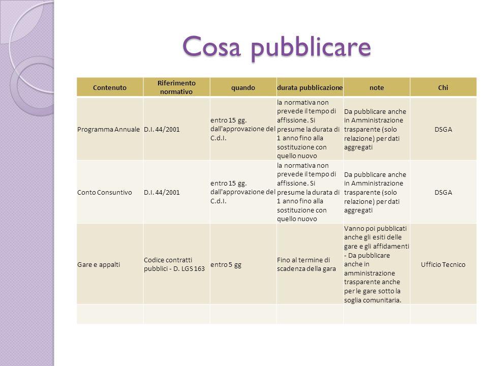Cosa pubblicare Contenuto Riferimento normativo quandodurata pubblicazionenoteChi Programma AnnualeD.I. 44/2001 entro 15 gg. dall'approvazione del C.d