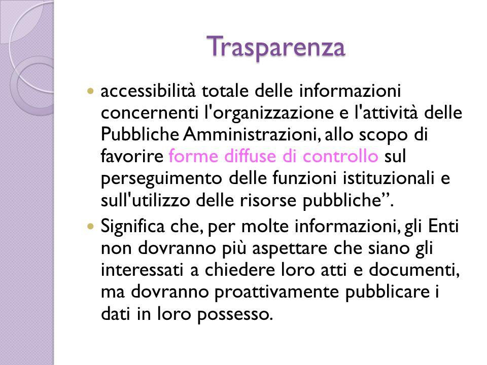 Trasparenza accessibilità totale delle informazioni concernenti l organizzazione e l attività delle Pubbliche Amministrazioni, allo scopo di favorire forme diffuse di controllo sul perseguimento delle funzioni istituzionali e sull utilizzo delle risorse pubbliche .
