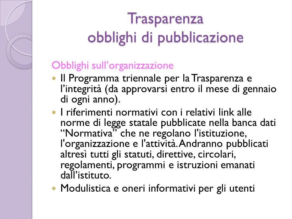 Trasparenza obblighi di pubblicazione Obblighi sull'organizzazione Il Programma triennale per la Trasparenza e l'integrità (da approvarsi entro il mese di gennaio di ogni anno).
