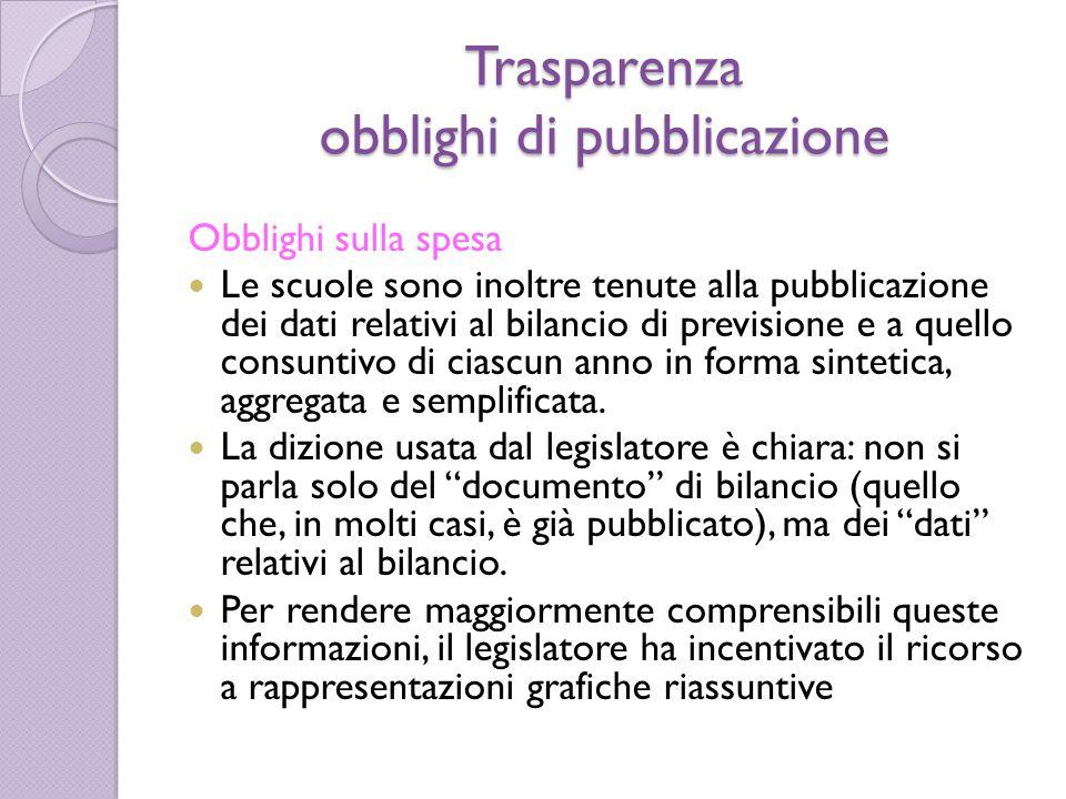 Trasparenza obblighi di pubblicazione Obblighi sulla spesa Le scuole sono inoltre tenute alla pubblicazione dei dati relativi al bilancio di prevision