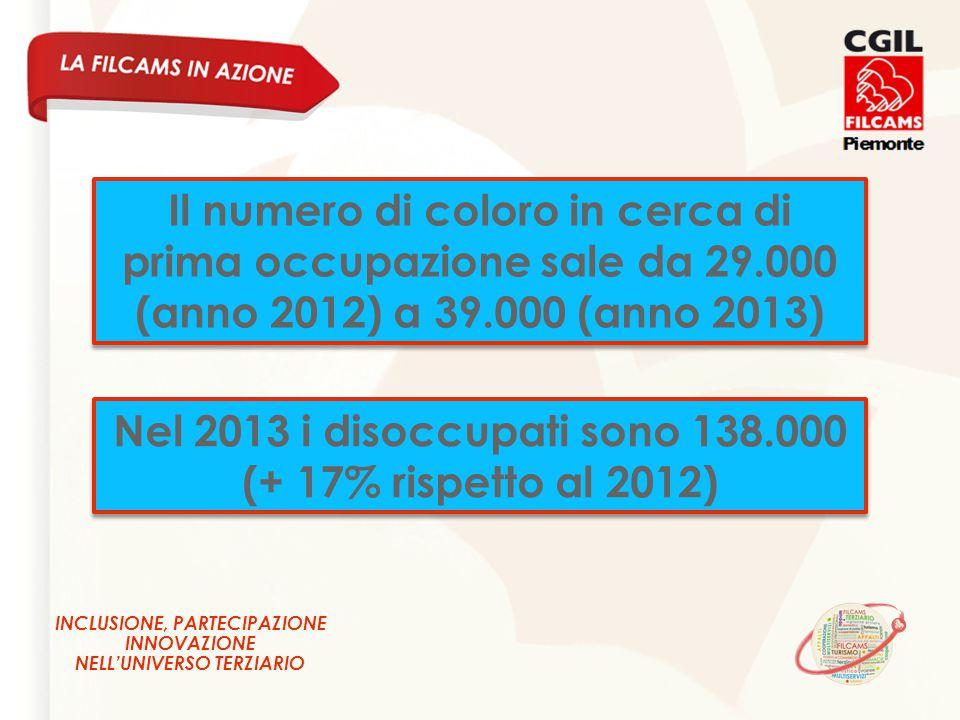 INCLUSIONE, PARTECIPAZIONE INNOVAZIONE NELL'UNIVERSO TERZIARIO Il numero di coloro in cerca di prima occupazione sale da 29.000 (anno 2012) a 39.000 (