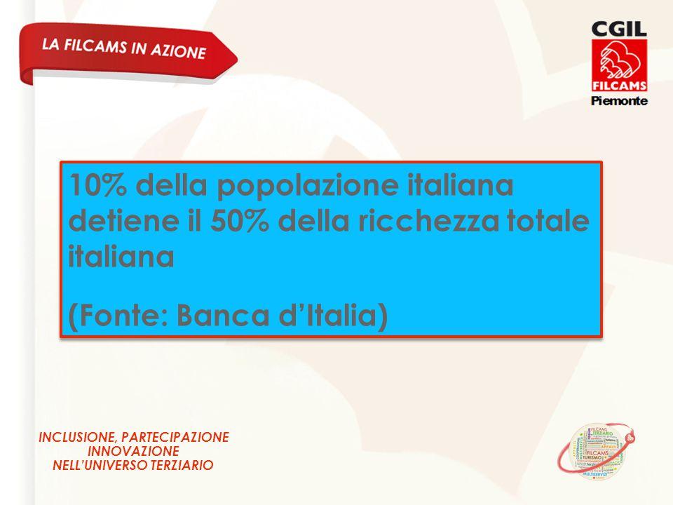 INCLUSIONE, PARTECIPAZIONE INNOVAZIONE NELL'UNIVERSO TERZIARIO 10% della popolazione italiana detiene il 50% della ricchezza totale italiana (Fonte: Banca d'Italia) 10% della popolazione italiana detiene il 50% della ricchezza totale italiana (Fonte: Banca d'Italia)