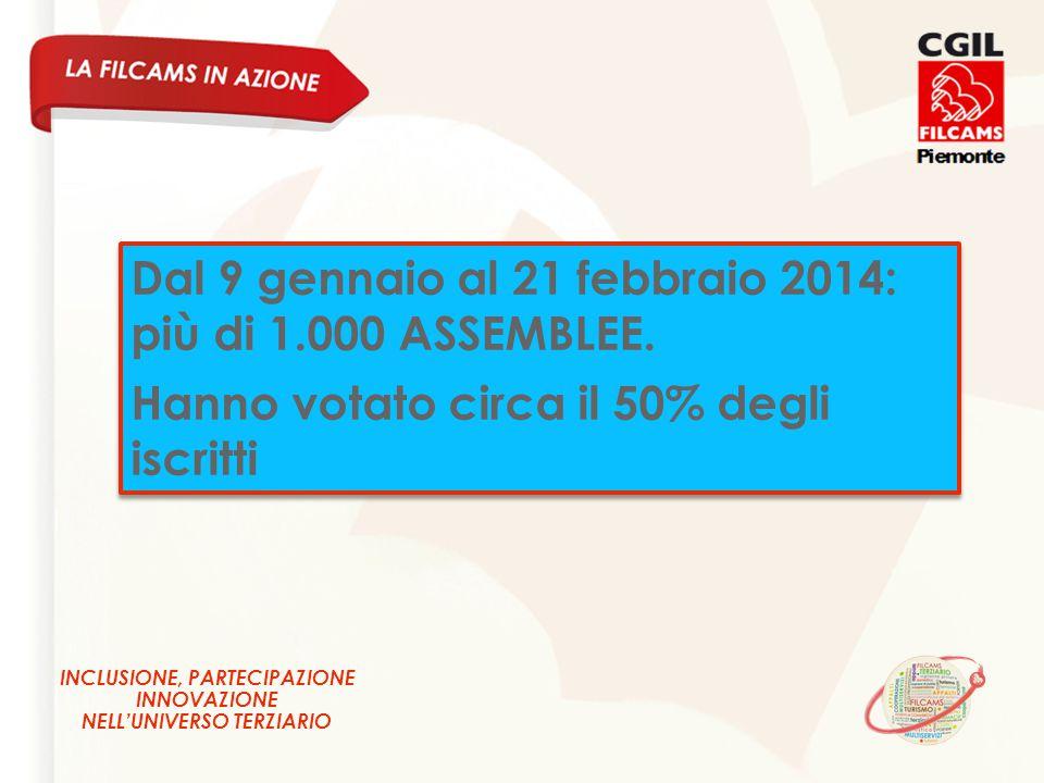 INCLUSIONE, PARTECIPAZIONE INNOVAZIONE NELL'UNIVERSO TERZIARIO Dal 9 gennaio al 21 febbraio 2014: più di 1.000 ASSEMBLEE.
