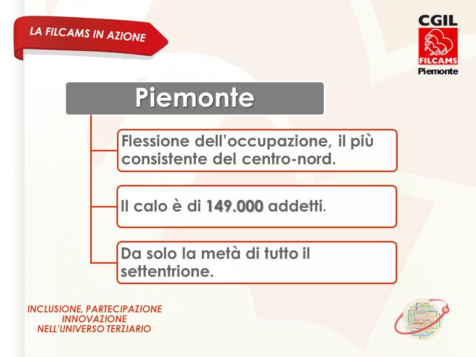 INCLUSIONE, PARTECIPAZIONE INNOVAZIONE NELL'UNIVERSO TERZIARIO Piemonte Flessione dell'occupazione, il più consistente del centro-nord. 149.000 Il cal