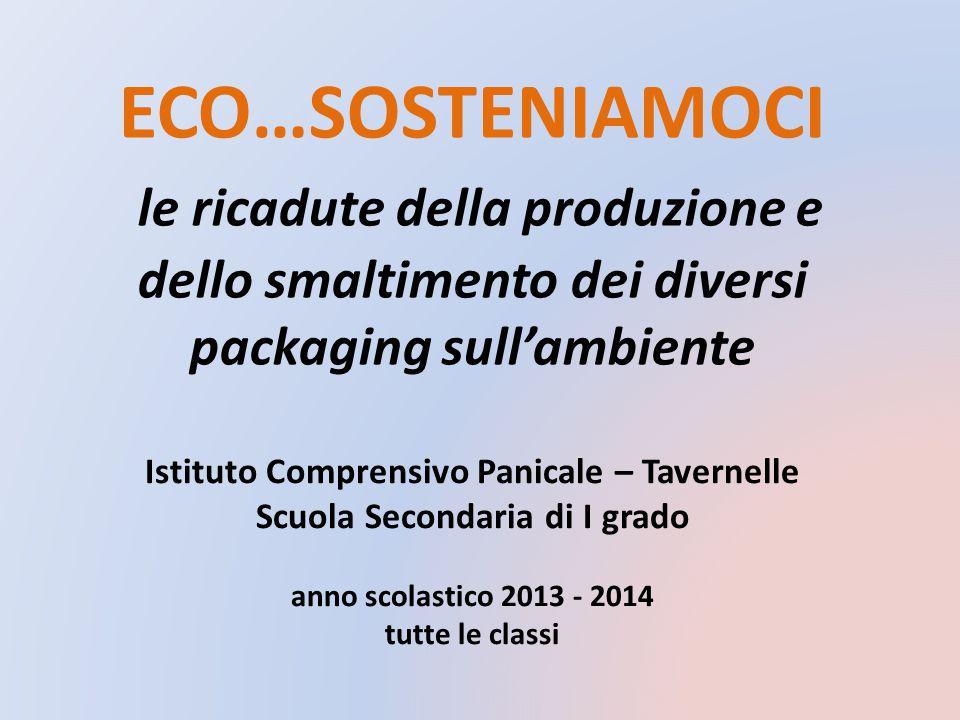 ECO…SOSTENIAMOCI le ricadute della produzione e dello smaltimento dei diversi packaging sull'ambiente Istituto Comprensivo Panicale – Tavernelle Scuol