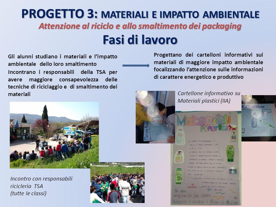 Attenzione al riciclo e allo smaltimento dei packaging Gli alunni studiano i materiali e l'impatto ambientale dello loro smaltimento PROGETTO 3: MATER