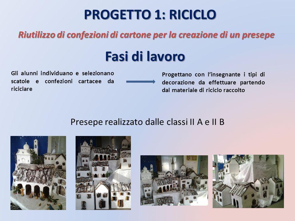 Riutilizzo di confezioni di cartone per la creazione di un presepe Gli alunni individuano e selezionano scatole e confezioni cartacee da riciclare Pre
