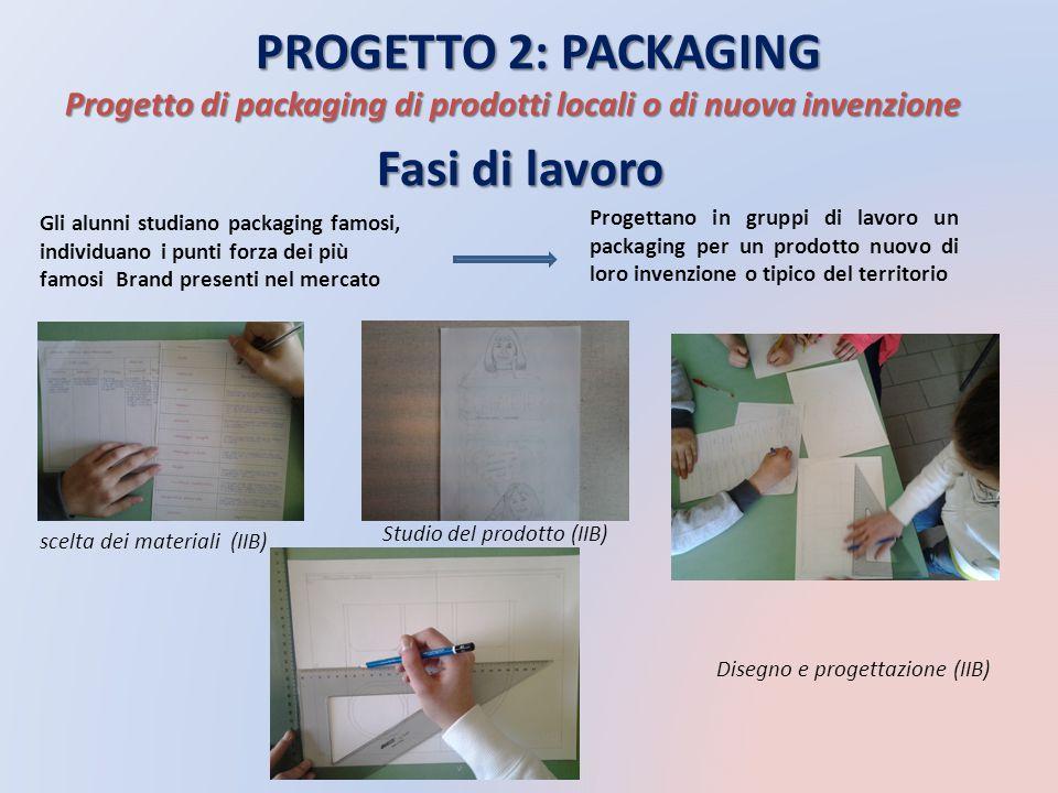 Gli alunni studiano packaging famosi, individuano i punti forza dei più famosi Brand presenti nel mercato PROGETTO 2: PACKAGING Fasi di lavoro Progett