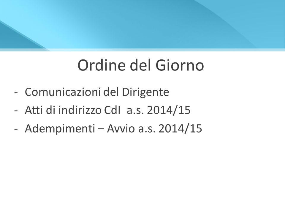 Ordine del Giorno -Comunicazioni del Dirigente -Atti di indirizzo CdI a.s.