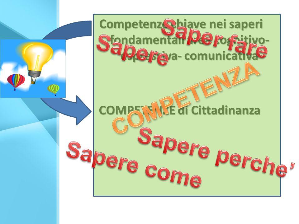 Competenze chiave nei saperi fondamentali area cognitivo- espressiva- comunicativa COMPETENZE di Cittadinanza