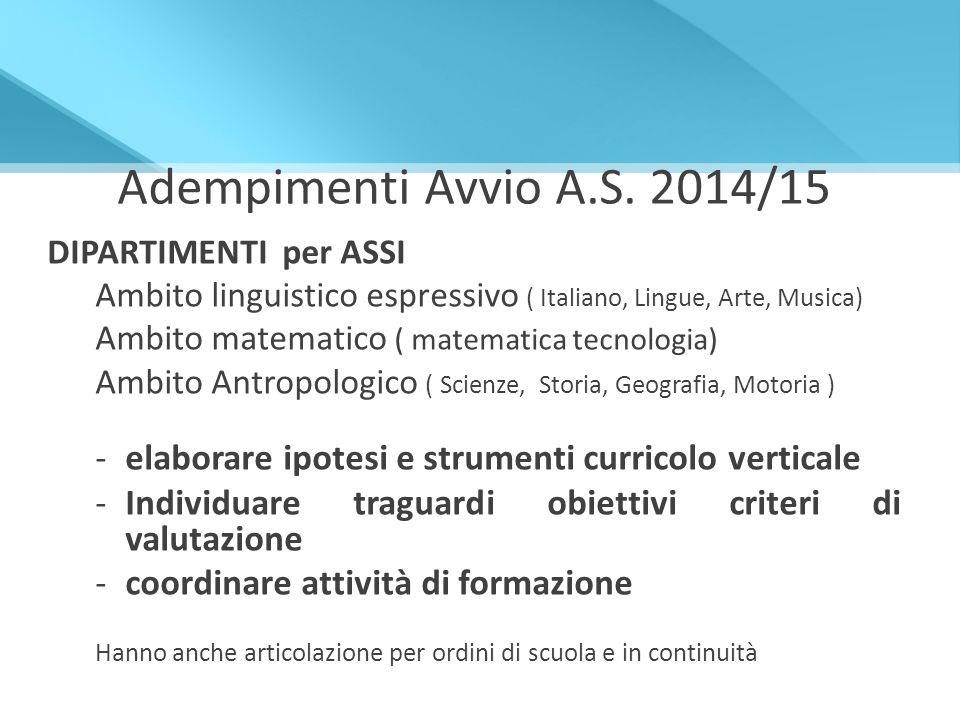 Ordine del Giorno 1)Adempimenti Avvio A.S. 2014/15 Piano annuale delle attività di formazione