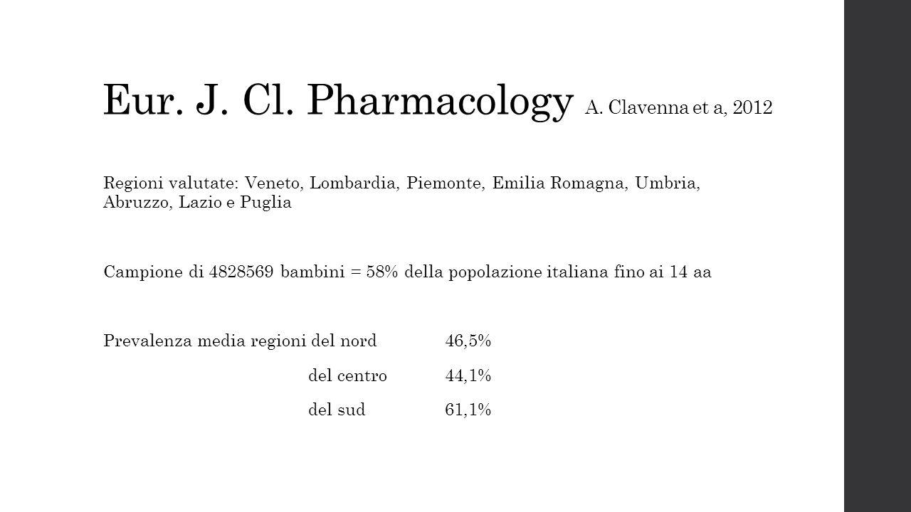Eur. J. Cl. Pharmacology A. Clavenna et a, 2012 Regioni valutate: Veneto, Lombardia, Piemonte, Emilia Romagna, Umbria, Abruzzo, Lazio e Puglia Campion