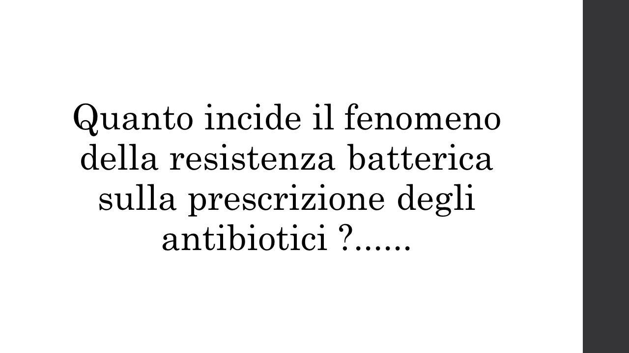 Quanto incide il fenomeno della resistenza batterica sulla prescrizione degli antibiotici ?......