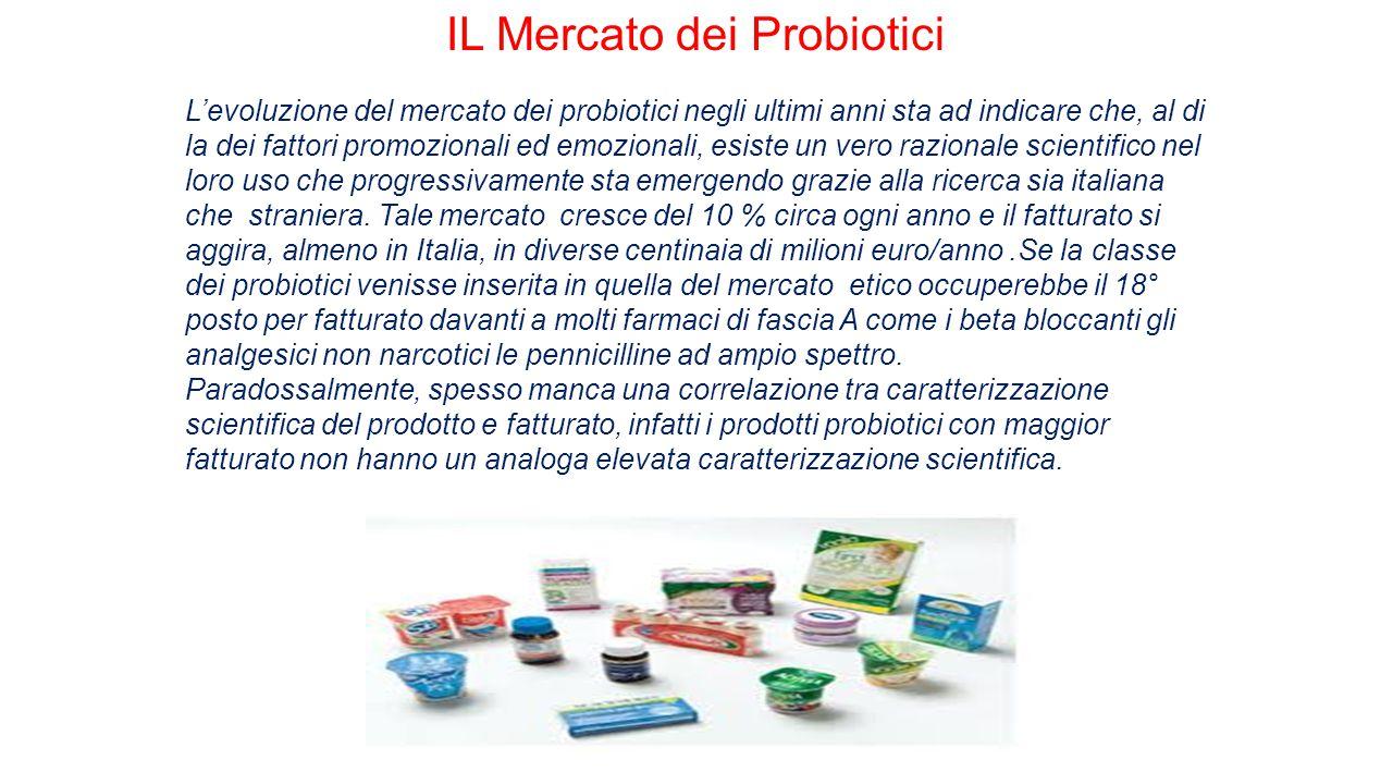 L'evoluzione del mercato dei probiotici negli ultimi anni sta ad indicare che, al di la dei fattori promozionali ed emozionali, esiste un vero raziona