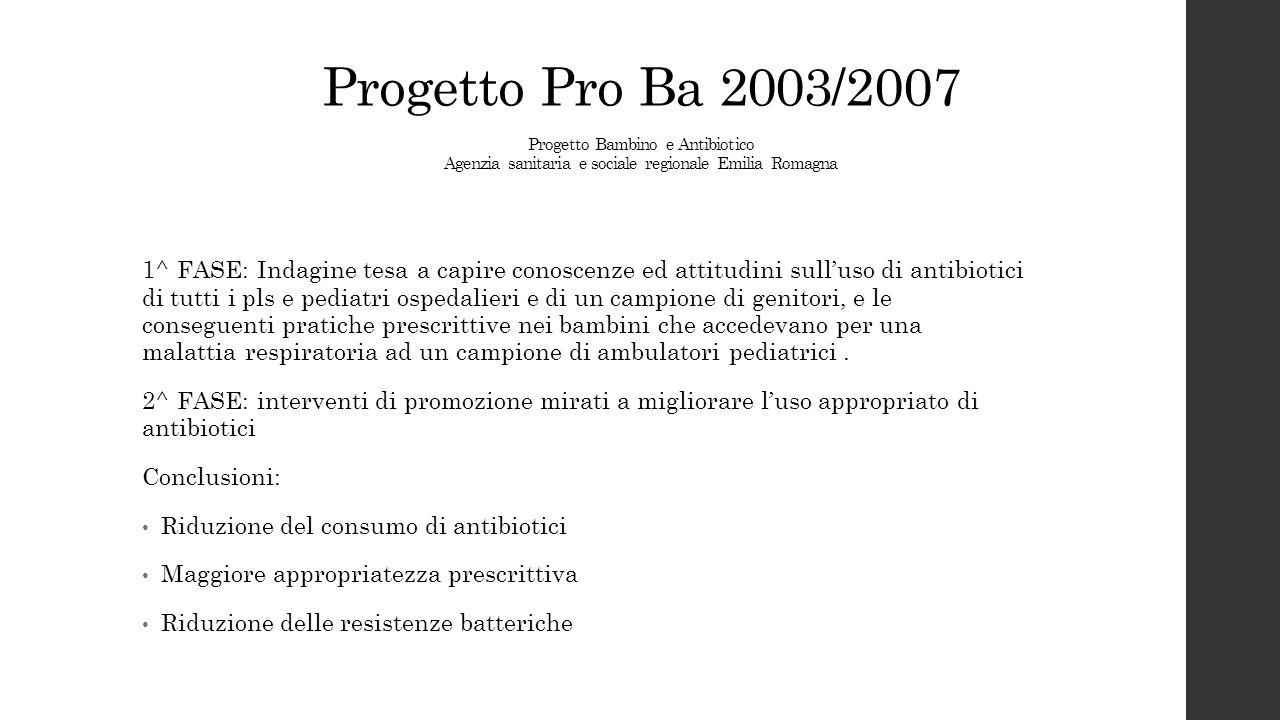Progetto Pro Ba 2003/2007 Progetto Bambino e Antibiotico Agenzia sanitaria e sociale regionale Emilia Romagna 1^ FASE: Indagine tesa a capire conoscen