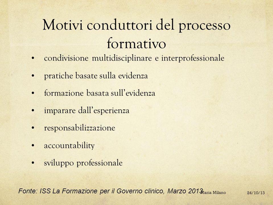 Motivi conduttori del processo formativo condivisione multidisciplinare e interprofessionale pratiche basate sulla evidenza formazione basata sull'evi