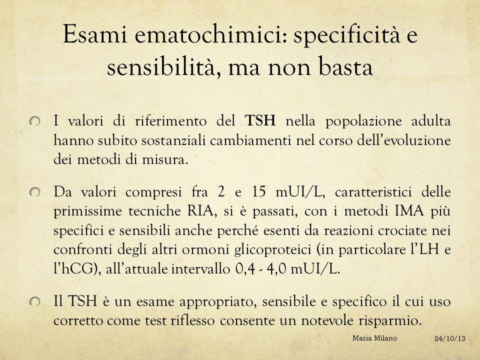 Esami ematochimici: specificità e sensibilità, ma non basta I valori di riferimento del TSH nella popolazione adulta hanno subito sostanziali cambiame