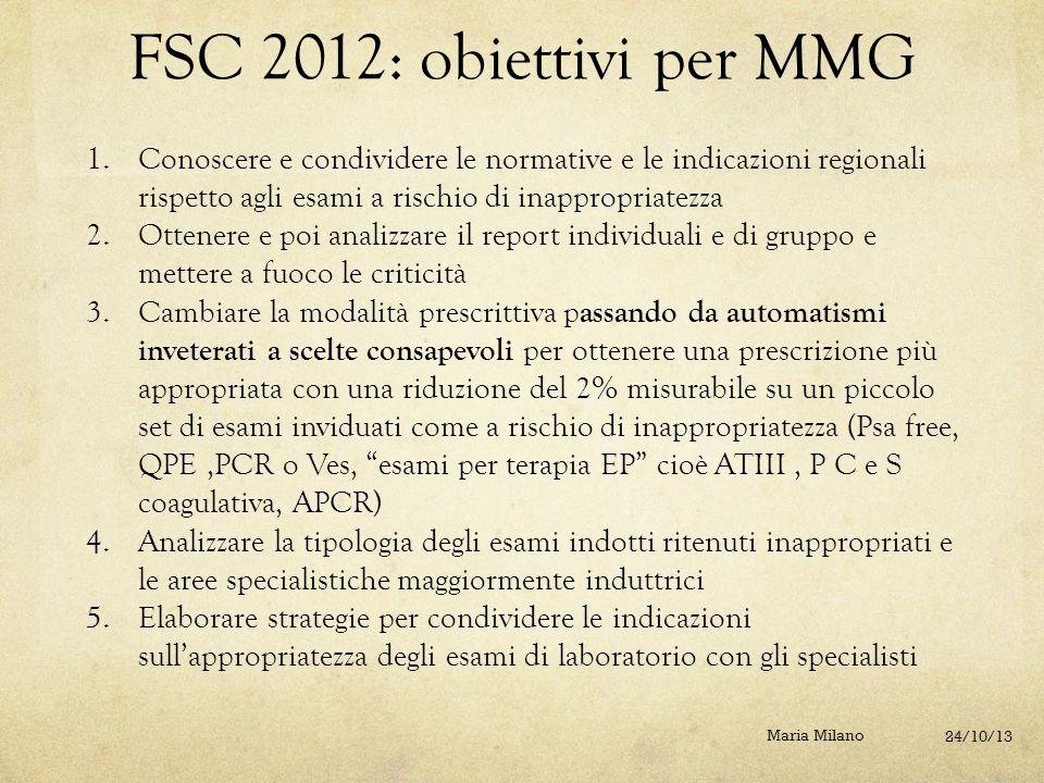 FSC 2012: obiettivi per MMG 1.Conoscere e condividere le normative e le indicazioni regionali rispetto agli esami a rischio di inappropriatezza 2.Otte