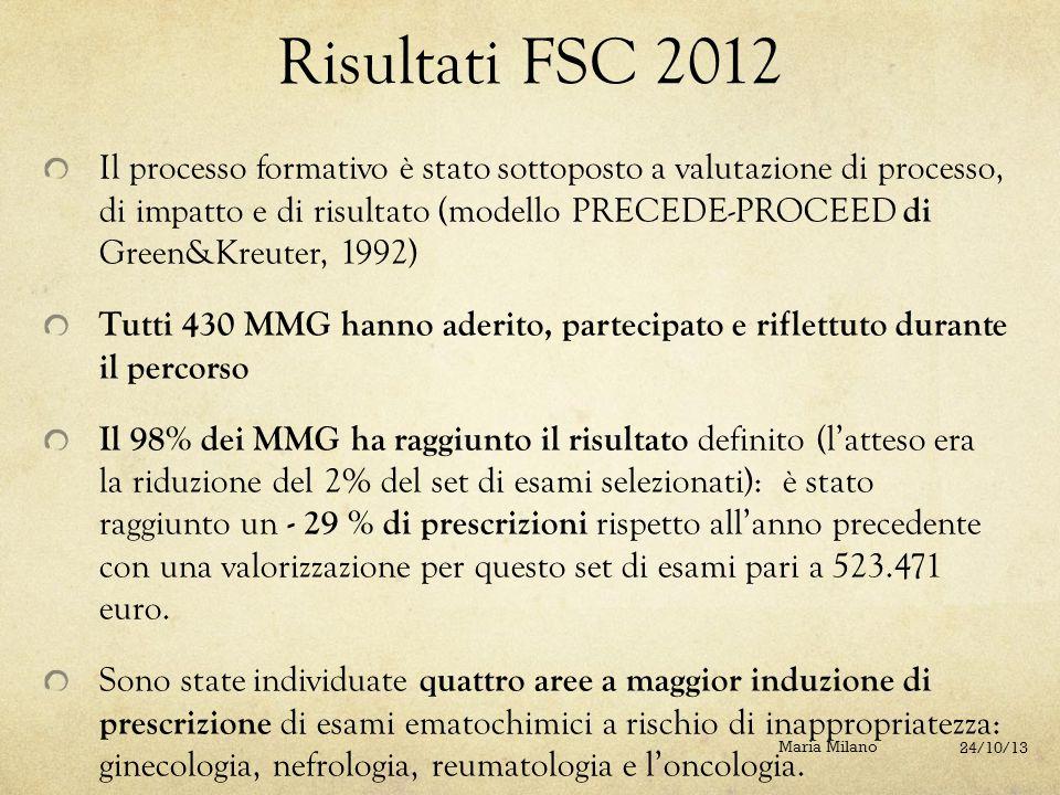 Risultati FSC 2012 Il processo formativo è stato sottoposto a valutazione di processo, di impatto e di risultato (modello PRECEDE-PROCEED di Green&Kre