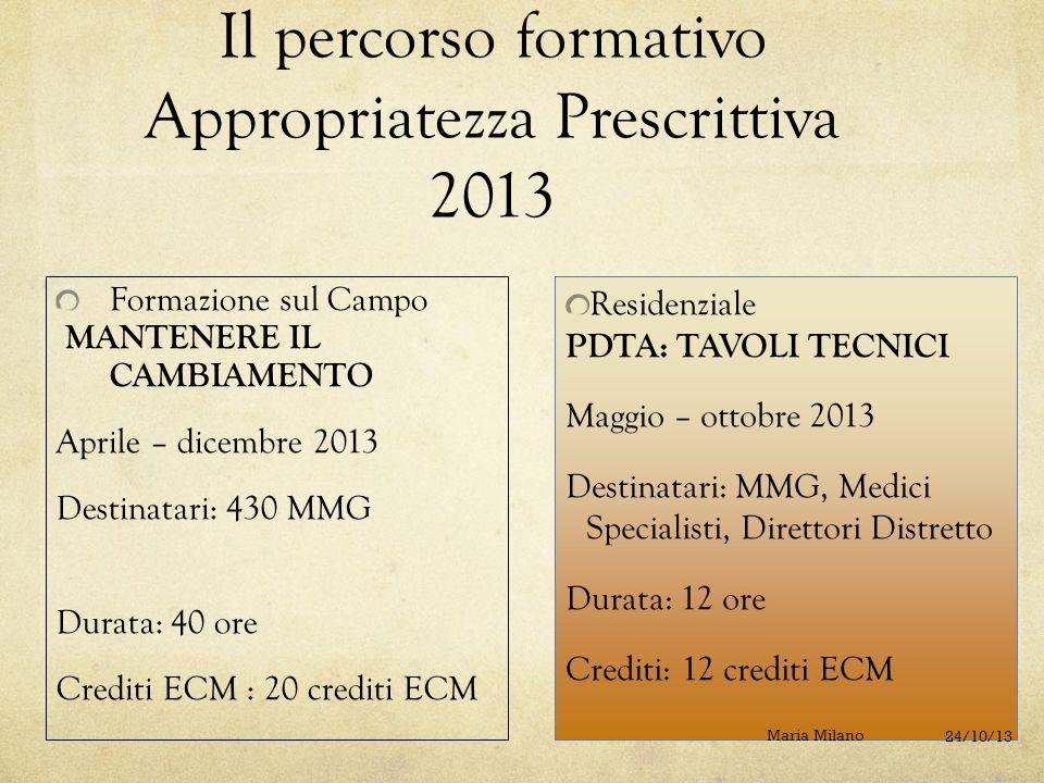 Formazione sul Campo MANTENERE IL CAMBIAMENTO Aprile – dicembre 2013 Destinatari: 430 MMG Durata: 40 ore Crediti ECM : 20 crediti ECM Il percorso form