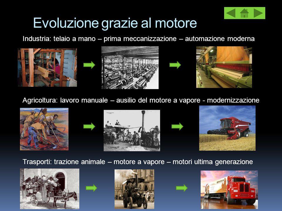 Evoluzione grazie al motore Industria: telaio a mano – prima meccanizzazione – automazione moderna Agricoltura: lavoro manuale – ausilio del motore a
