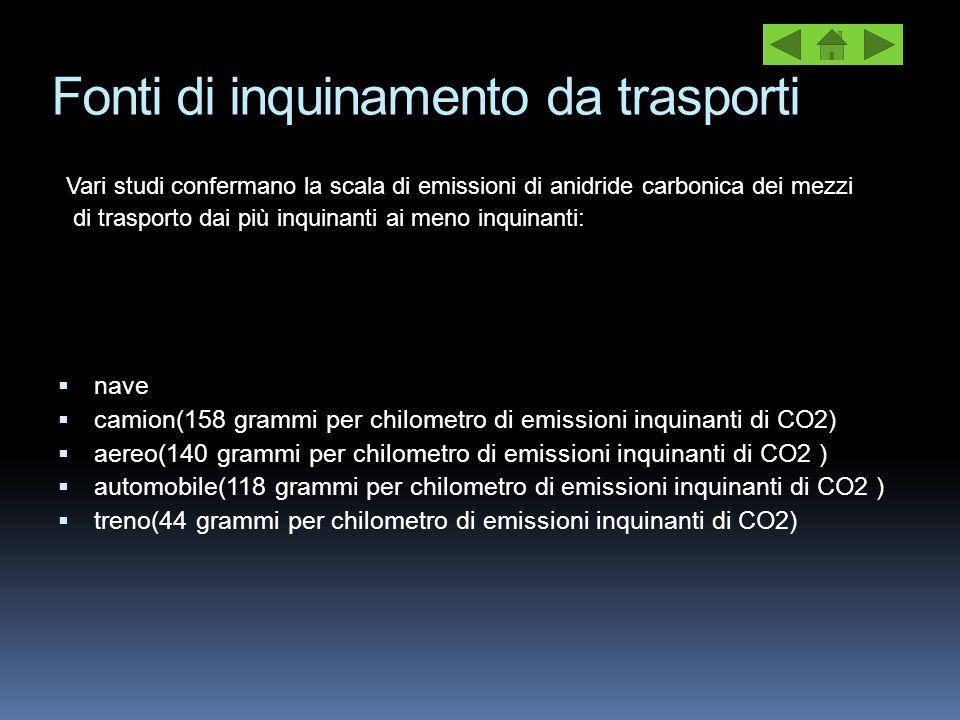 Fonti di inquinamento da trasporti  nave  camion(158 grammi per chilometro di emissioni inquinanti di CO2)  aereo(140 grammi per chilometro di emis
