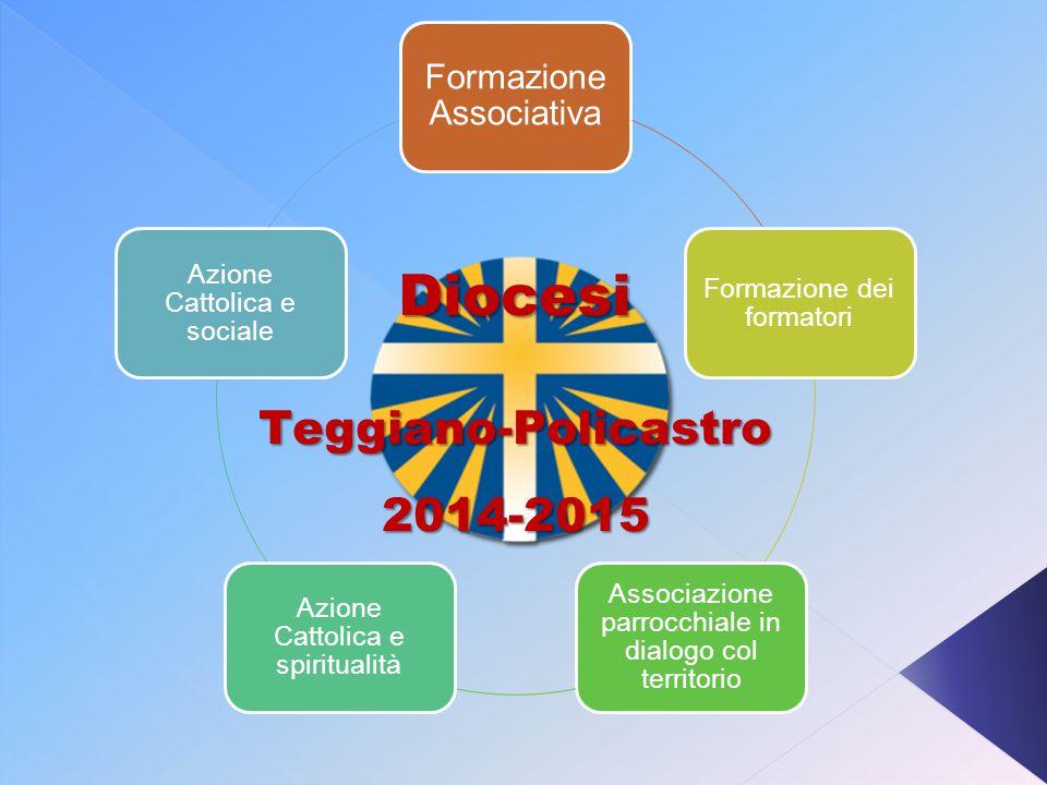 Formazione Associativa Formazione dei formatori Associazione parrocchiale in dialogo col territorio Azione Cattolica e spiritualità Azione Cattolica e