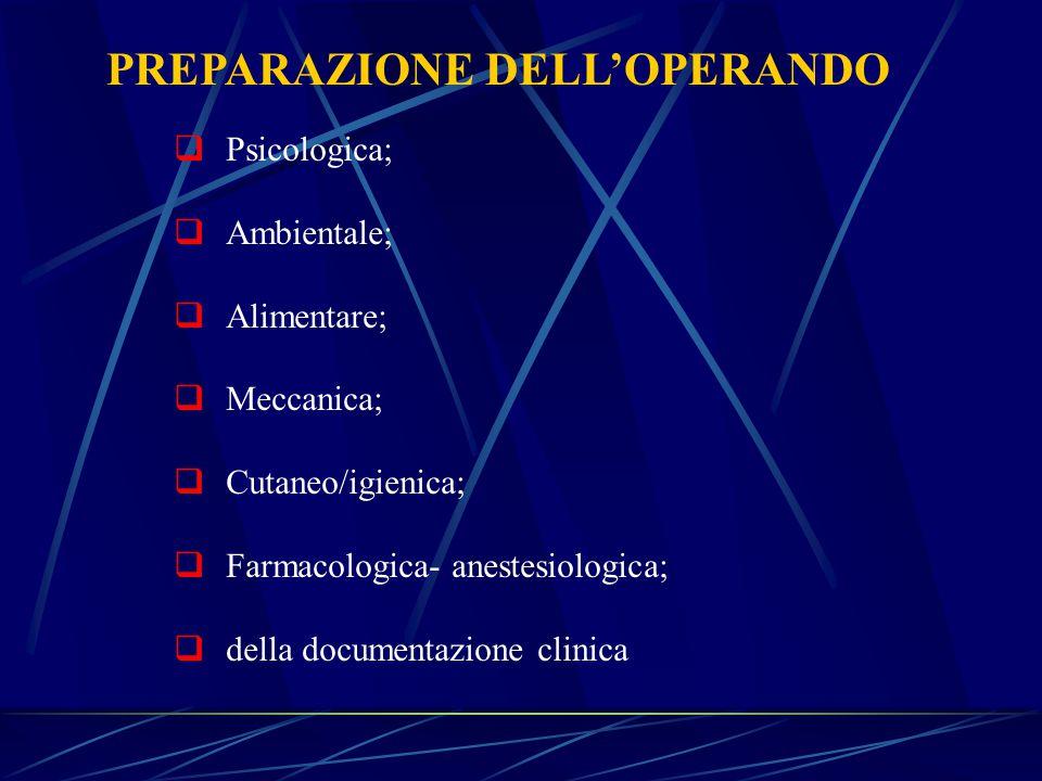 PREPARAZIONE DELL'OPERANDO  Psicologica;  Ambientale;  Alimentare;  Meccanica;  Cutaneo/igienica;  Farmacologica- anestesiologica;  della documentazione clinica