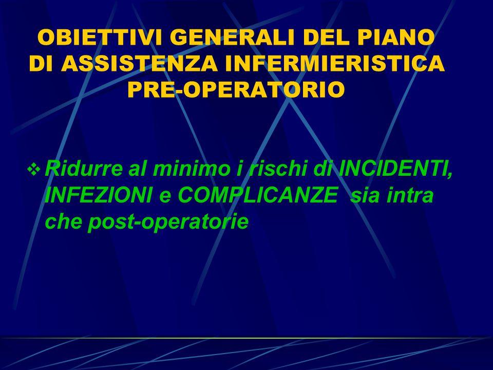OBIETTIVI GENERALI DEL PIANO DI ASSISTENZA INFERMIERISTICA PRE-OPERATORIO  Ridurre al minimo i rischi di INCIDENTI, INFEZIONI e COMPLICANZE sia intra che post-operatorie