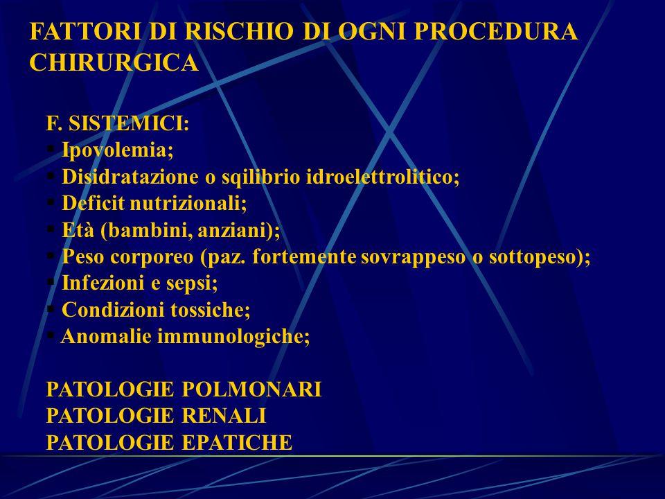 FATTORI DI RISCHIO DI OGNI PROCEDURA CHIRURGICA F.