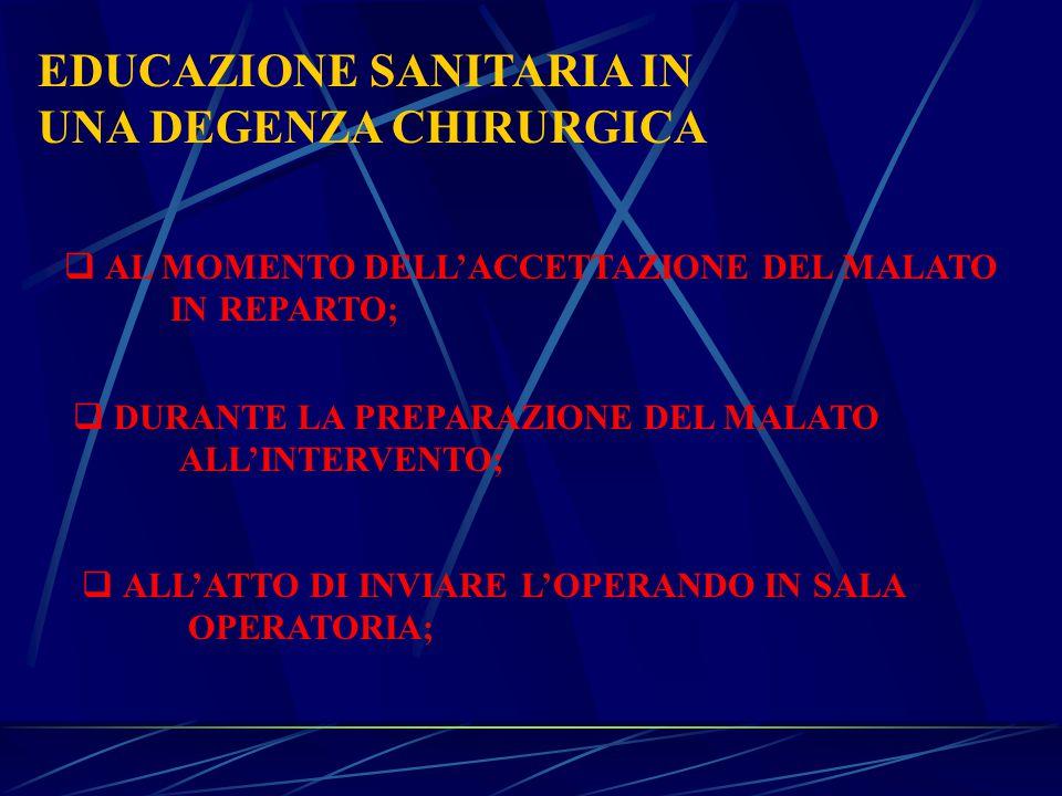 EDUCAZIONE SANITARIA IN UNA DEGENZA CHIRURGICA  AL MOMENTO DELL'ACCETTAZIONE DEL MALATO IN REPARTO;  DURANTE LA PREPARAZIONE DEL MALATO ALL'INTERVENTO;  ALL'ATTO DI INVIARE L'OPERANDO IN SALA OPERATORIA;