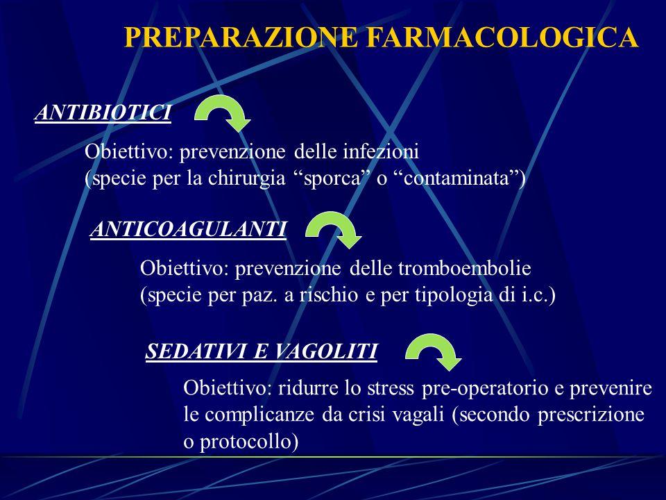PREPARAZIONE FARMACOLOGICA ANTIBIOTICI Obiettivo: prevenzione delle infezioni (specie per la chirurgia sporca o contaminata ) ANTICOAGULANTI Obiettivo: prevenzione delle tromboembolie (specie per paz.