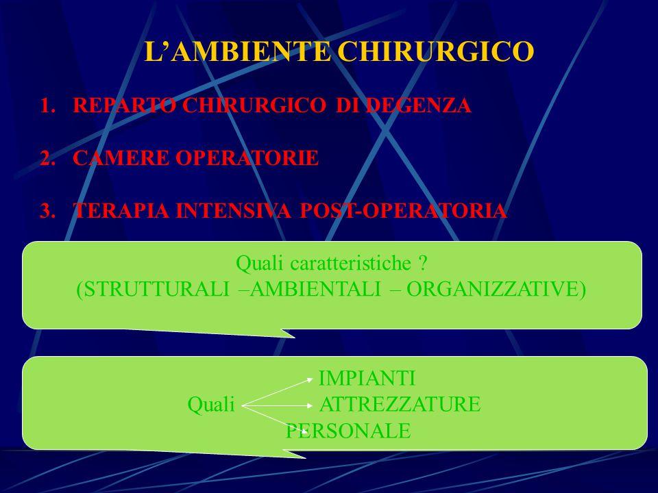 L'AMBIENTE CHIRURGICO 1.REPARTO CHIRURGICO DI DEGENZA 2.CAMERE OPERATORIE 3.TERAPIA INTENSIVA POST-OPERATORIA Quali Quali caratteristiche .