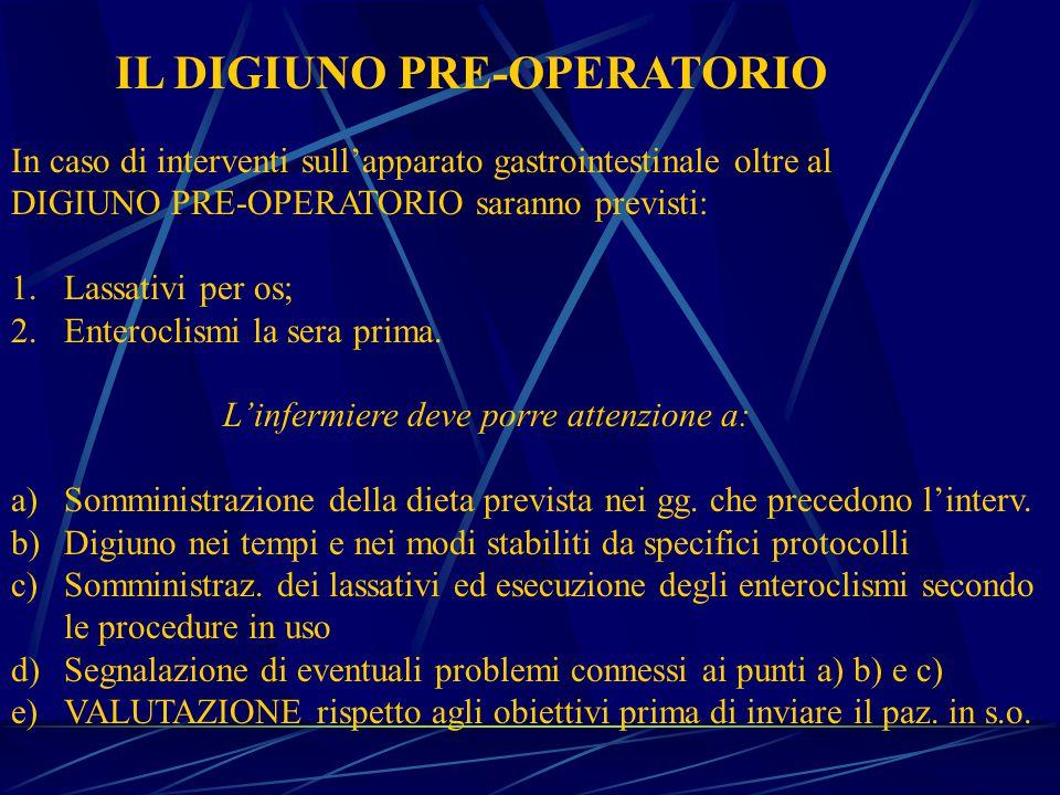IL DIGIUNO PRE-OPERATORIO In caso di interventi sull'apparato gastrointestinale oltre al DIGIUNO PRE-OPERATORIO saranno previsti: 1.Lassativi per os; 2.Enteroclismi la sera prima.