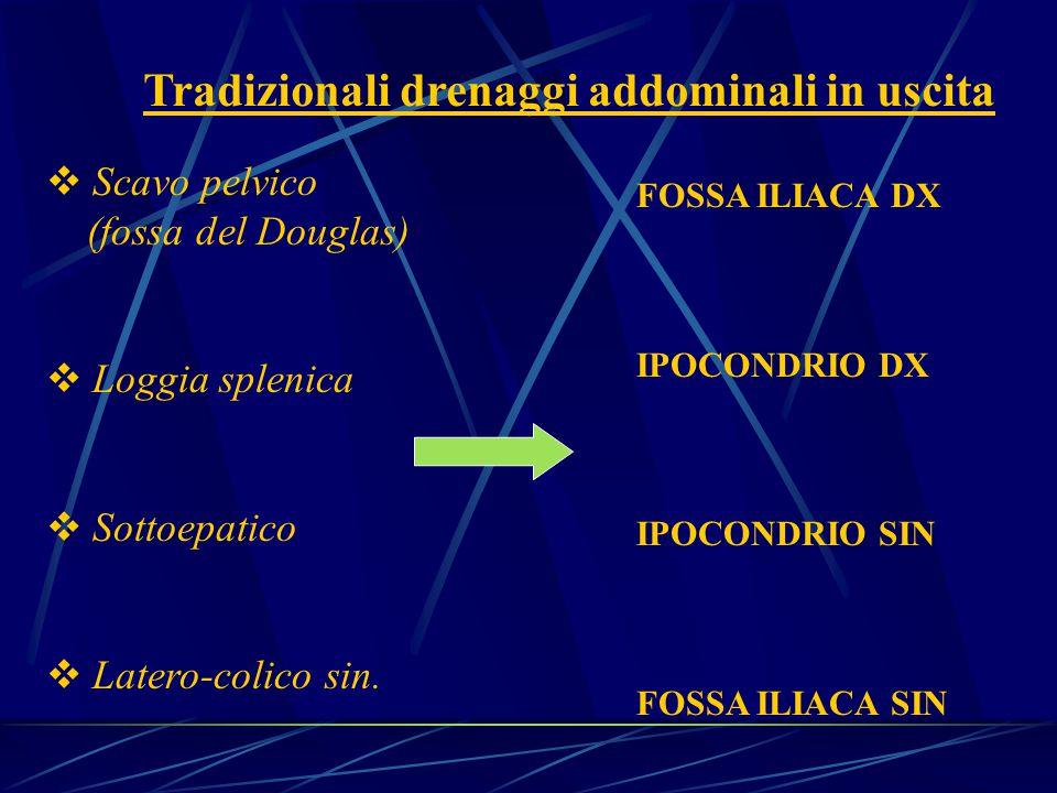 Tradizionali drenaggi addominali in uscita  Scavo pelvico (fossa del Douglas)  Loggia splenica  Sottoepatico  Latero-colico sin.