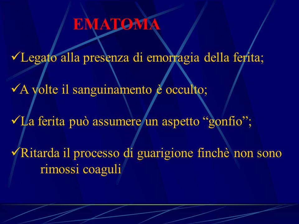 EMATOMA Legato alla presenza di emorragia della ferita; A volte il sanguinamento è occulto; La ferita può assumere un aspetto gonfio ; Ritarda il processo di guarigione finchè non sono rimossi coaguli