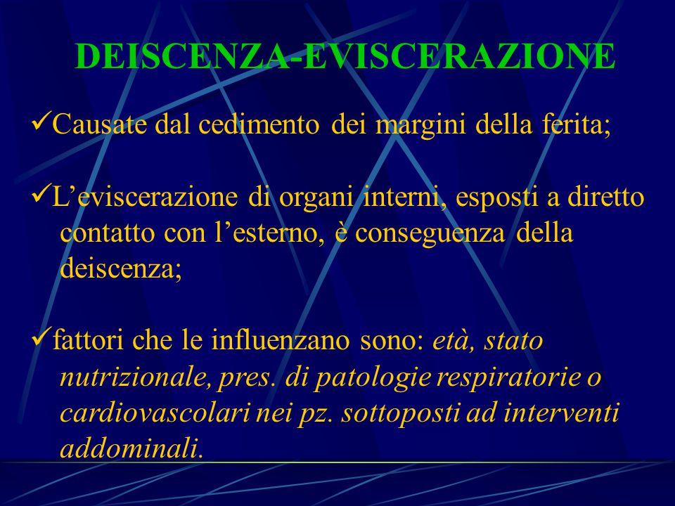 DEISCENZA-EVISCERAZIONE Causate dal cedimento dei margini della ferita; L'eviscerazione di organi interni, esposti a diretto contatto con l'esterno, è conseguenza della deiscenza; fattori che le influenzano sono: età, stato nutrizionale, pres.
