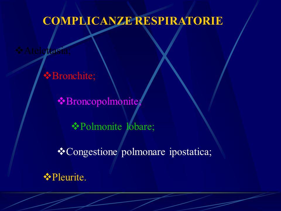 COMPLICANZE RESPIRATORIE  Atelettasia;  Bronchite;  Broncopolmonite;  Polmonite lobare;  Congestione polmonare ipostatica;  Pleurite.