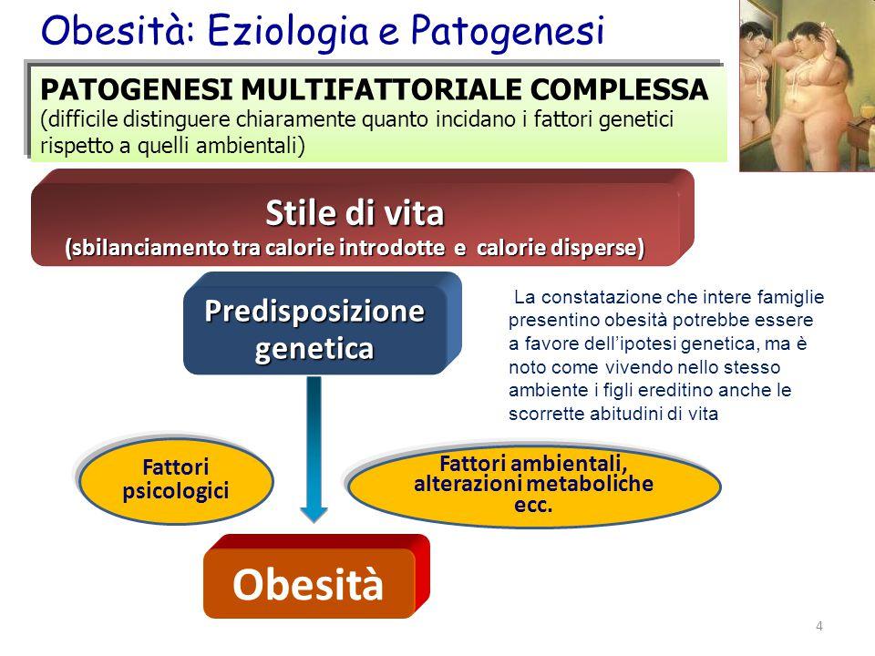 PATOGENESI MULTIFATTORIALE COMPLESSA (difficile distinguere chiaramente quanto incidano i fattori genetici rispetto a quelli ambientali) Obesità: Eziologia e Patogenesi Stile di vita (sbilanciamento tra calorie introdotte e calorie disperse) Predisposizione genetica Obesità Fattori psicologici Fattori ambientali, alterazioni metaboliche ecc.