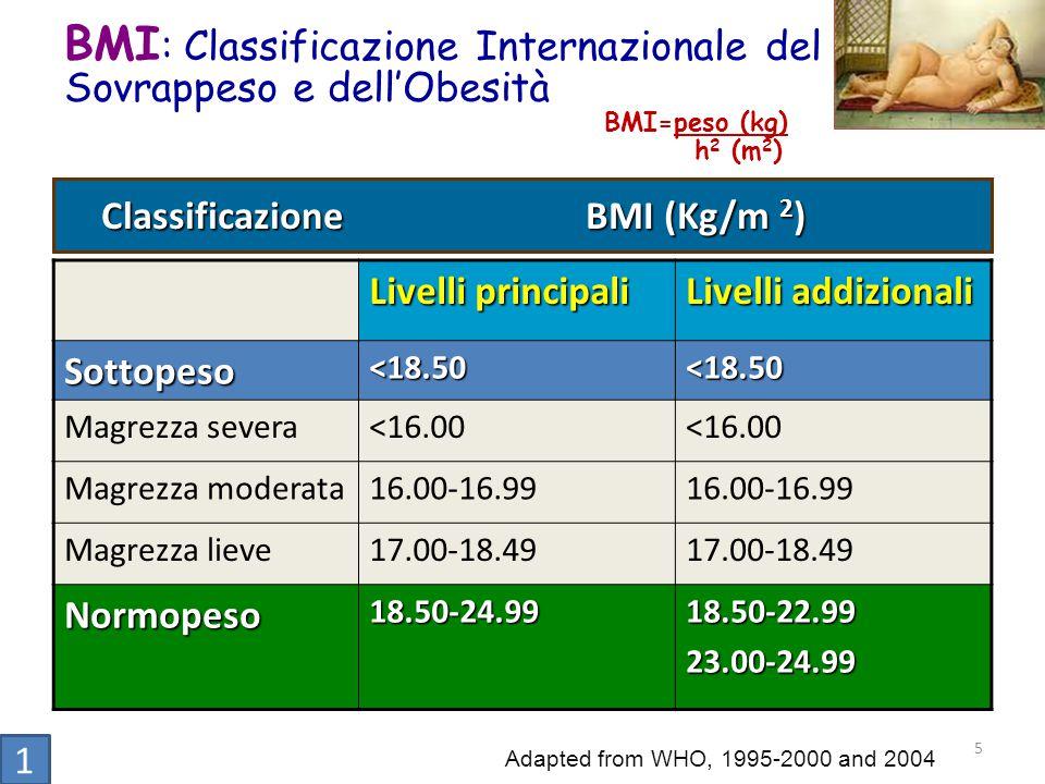 BMI : Classificazione Internazionale del Sovrappeso e dell'Obesità Adapted from WHO, 1995-2000 and 2004 BMI=peso (kg) h 2 (m 2 ) 1 5 Classificazione BMI (Kg/m 2 ) Classificazione BMI (Kg/m 2 ) Livelli principali Livelli addizionali Sottopeso<18.50<18.50 Magrezza severa<16.00 Magrezza moderata16.00-16.99 Magrezza lieve17.00-18.49 Normopeso18.50-24.9918.50-22.9923.00-24.99