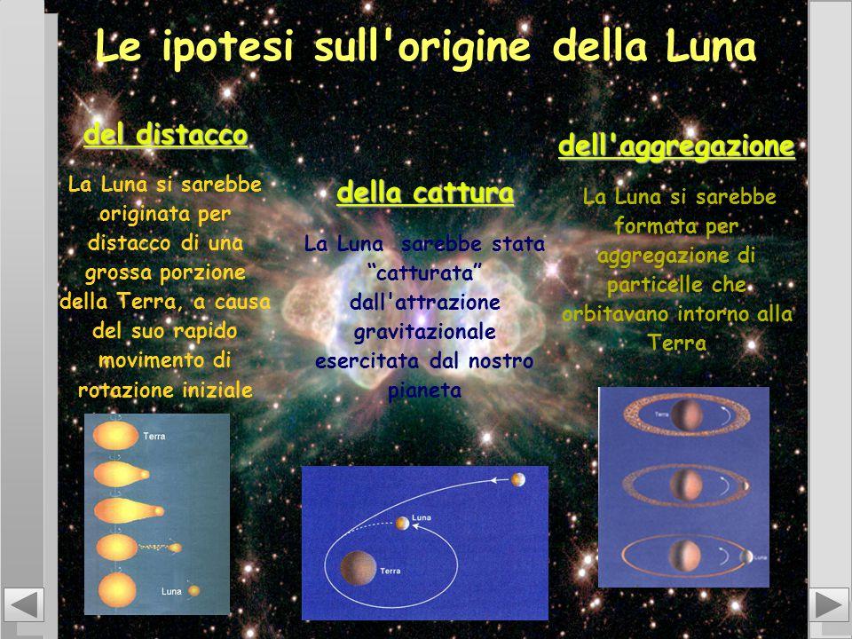 Le ipotesi sull'origine della Luna del distacco La Luna si sarebbe originata per distacco di una grossa porzione della Terra, a causa del suo rapido m