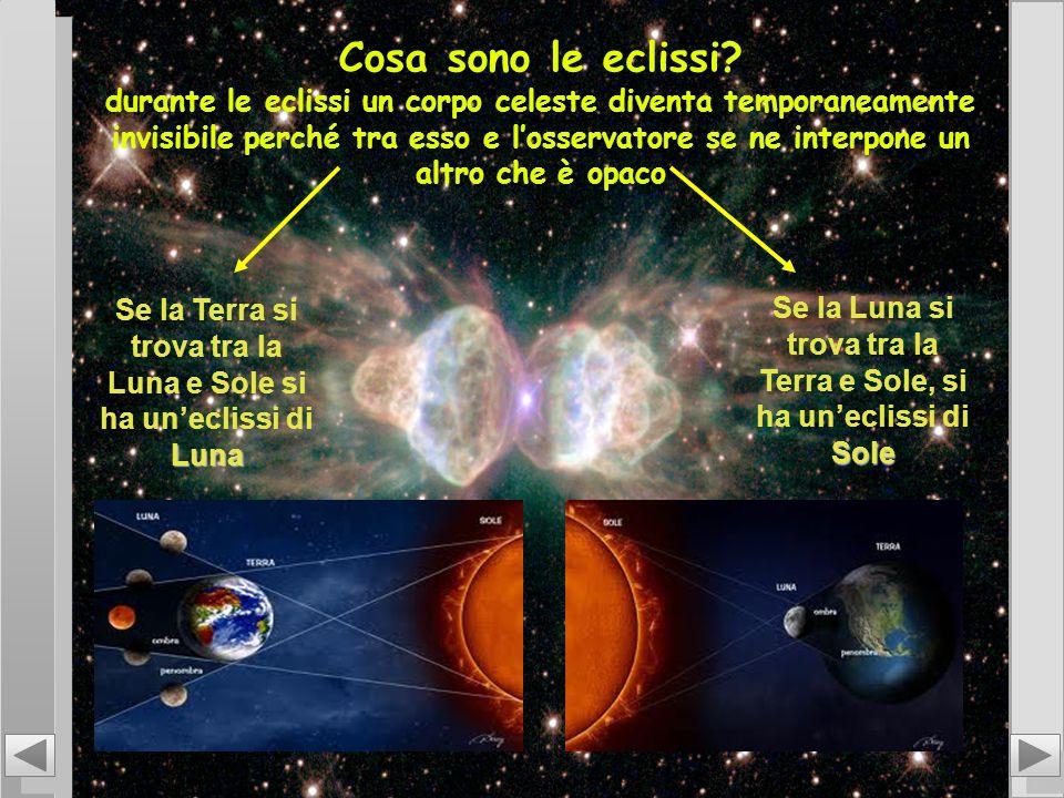 Cosa sono le eclissi? durante le eclissi un corpo celeste diventa temporaneamente invisibile perché tra esso e l'osservatore se ne interpone un altro