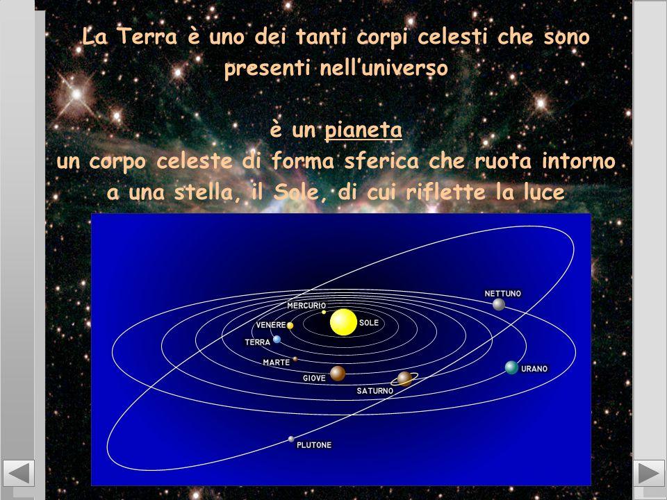 La Terra è uno dei tanti corpi celesti che sono presenti nell'universo è un pianeta un corpo celeste di forma sferica che ruota intorno a una stella,