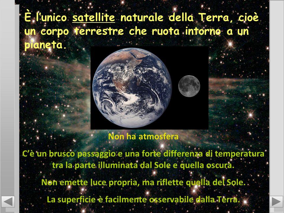 È l'unico satellite naturale della Terra, cioè un corpo terrestre che ruota intorno a un pianeta. Non ha atmosfera C'è un brusco passaggio e una forte