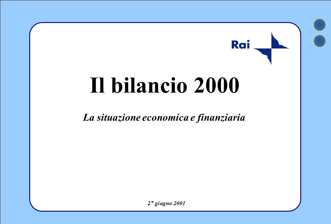 Canale Mediterraneo - Raimed (ipotesi di canale satellitare in chiaro) 27 giugno 2001 Il bilancio 2000 La situazione economica e finanziaria