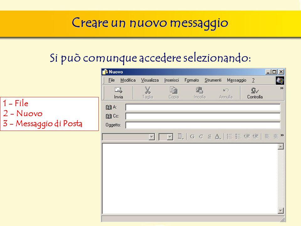 Creare un nuovo messaggio Si può comunque accedere selezionando: 1 - File 2 - Nuovo 3 - Messaggio di Posta