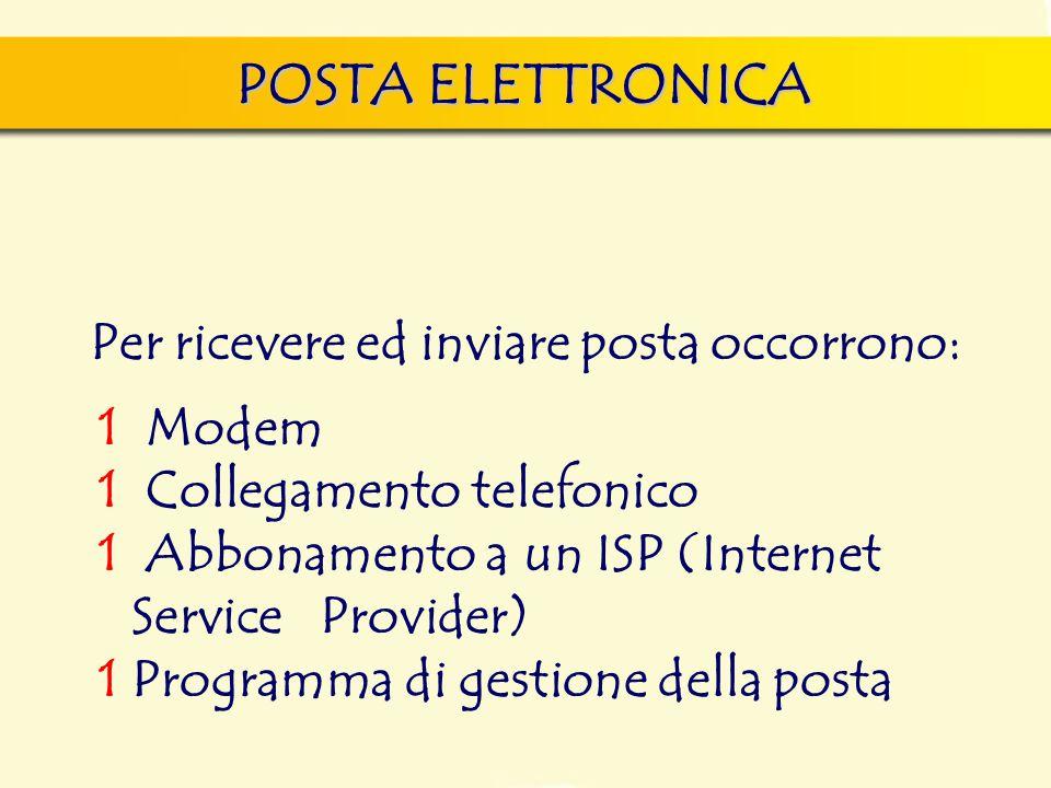 POSTA ELETTRONICA Per ricevere ed inviare posta occorrono: 1 Modem 1 Collegamento telefonico 1 Abbonamento a un ISP (Internet Service Provider) 1 Prog