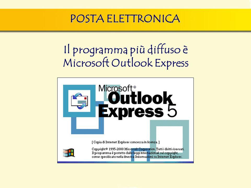 POSTA ELETTRONICA Il programma più diffuso è Microsoft Outlook Express