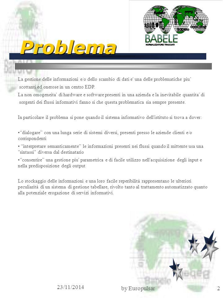 23/11/2014 by Europulsar2 Problema La gestione delle informazioni e/o dello scambio di dati e una delle problematiche piu' scottanti ed onerose in un centro EDP.